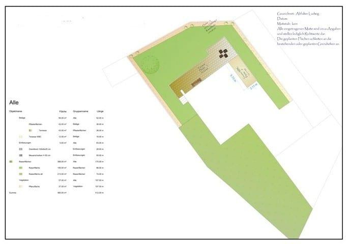 Gartenplanung Abfalter